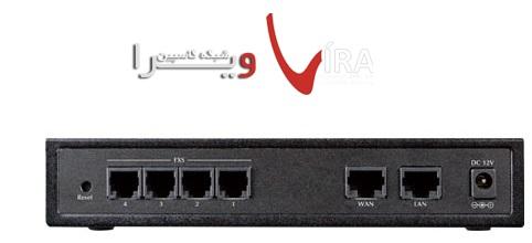 VoIP Gateway پلنت VGW400FO