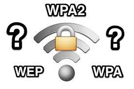 امنیت در شبکه های بیسیم Wi Fi
