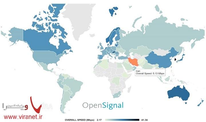 نگاهی به جایگاه ایران در ردهبندی جهانی شبکههای 3G و 4G