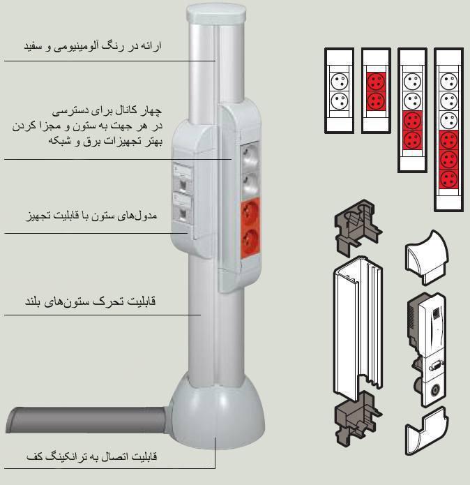 انواع کادر و پایه ترانک قابل نصب رو ستون