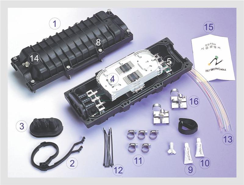 مفصل فیبر نوری و انواع آنها به همراه روش نصب