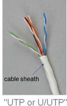 پوشش کابل شبکه utp