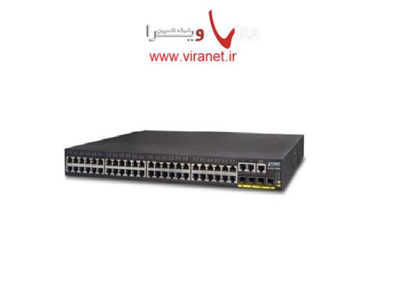 سوئیچ شبکه 50 پورت پلنت مدلWGSW_50040