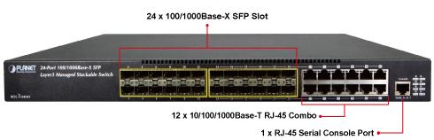 اینتر فیس ، تعداد و قرارگیری پورت های سوییچ شبکه24 پورت پلنت مدل XGS324242