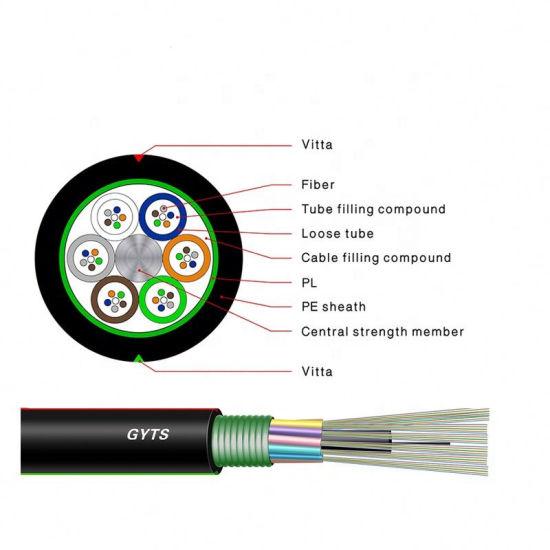 میکرو کابل فیبر نوری چیست؟ | قیمت میکرو کابل فیبر نوری