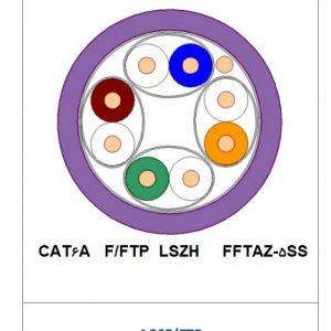 CAT6A لویتون F/FTP با پارت نامبر FFTAZ-5SS