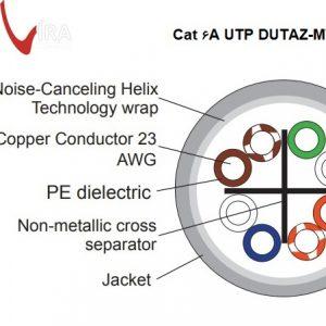 Atlas-X1 Cat 6A UTP با پارت نامبر DUTAZ-MWS