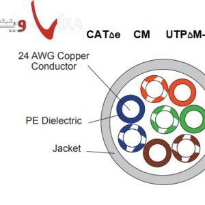کابل شبکه CAT5e لویتون CM با پارت نامبر UTP5M-MSB