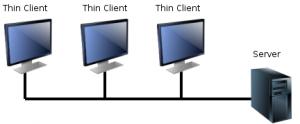 راه اندازی و پشتیبانی از کامپیوترهای Zero Clients و Thin Clients